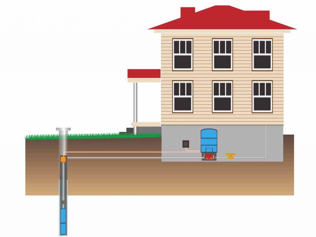 brunnenbau-paulick-hauswasserwerk